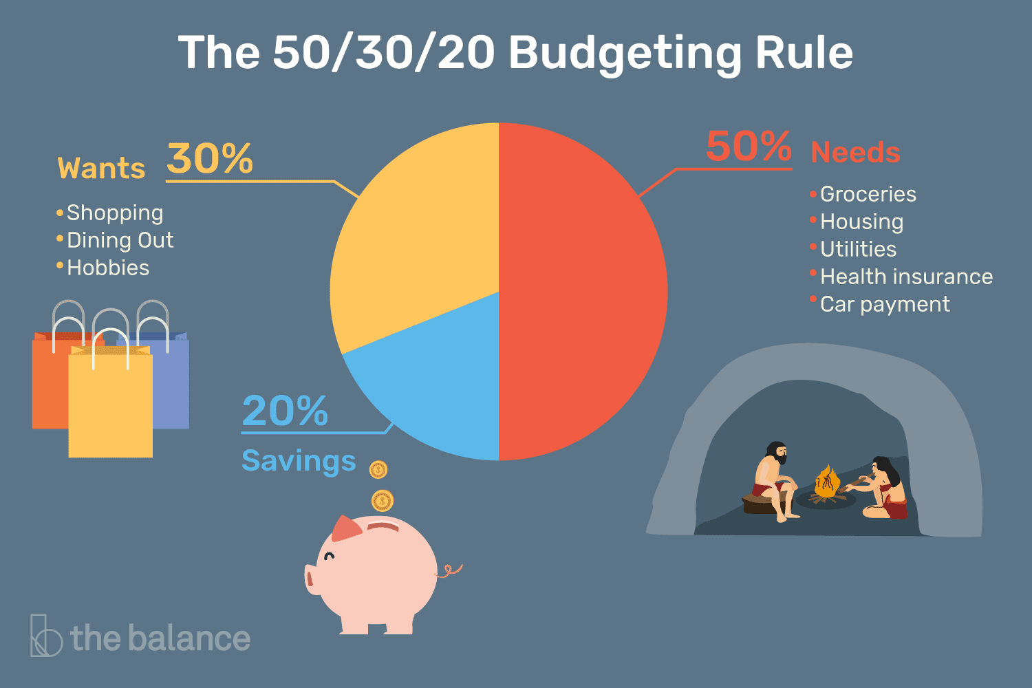 the-50-30-20-rule-of-thumb-453922-final-5b61ec23c9e77c007be919e1